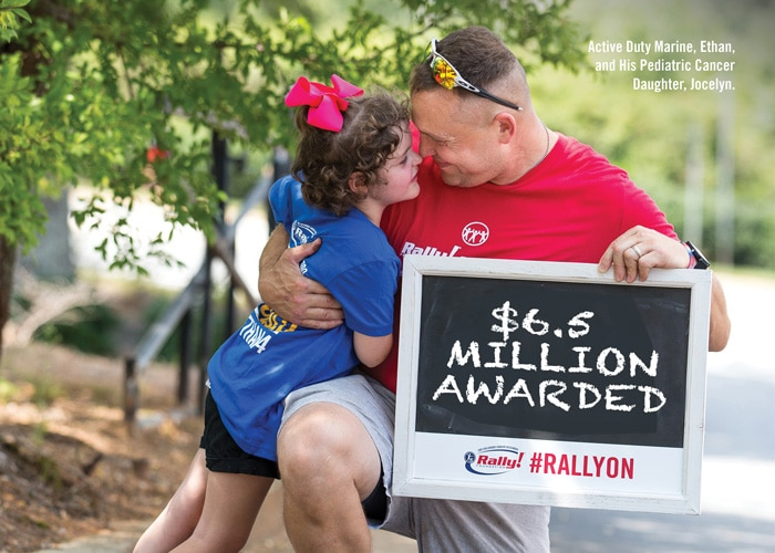 Your Voice Matters: $6.5 Million in Funding for Cancers in Children, Adolescents and Young Adults